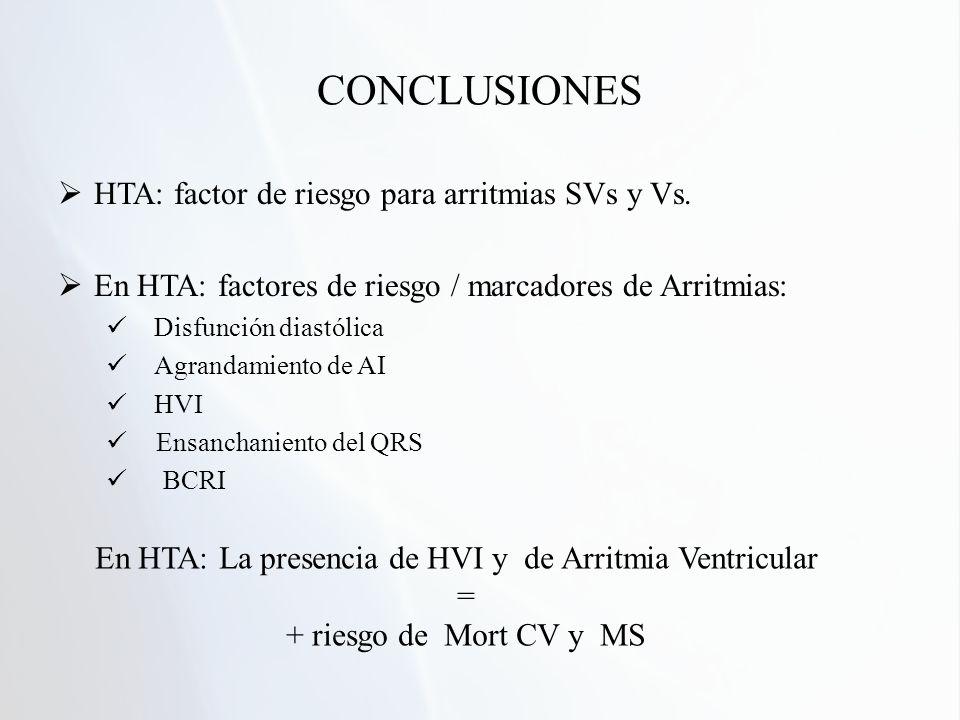 En HTA: La presencia de HVI y de Arritmia Ventricular