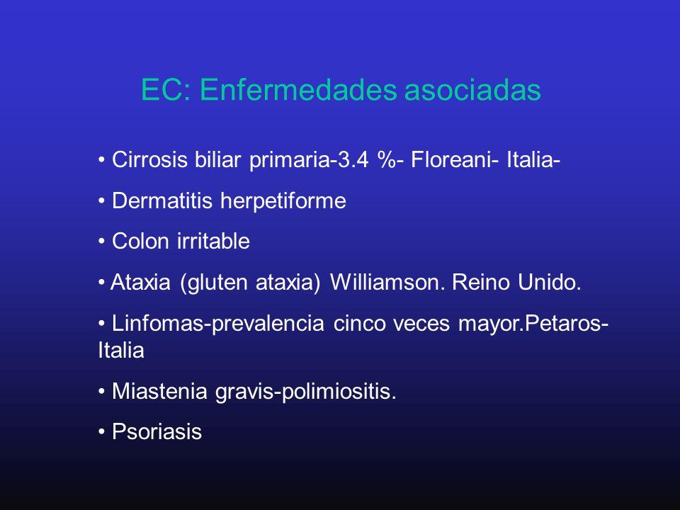EC: Enfermedades asociadas