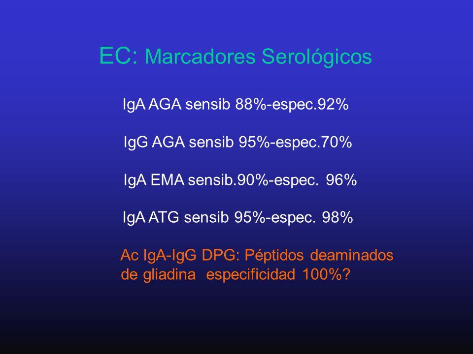 EC: Marcadores Serológicos
