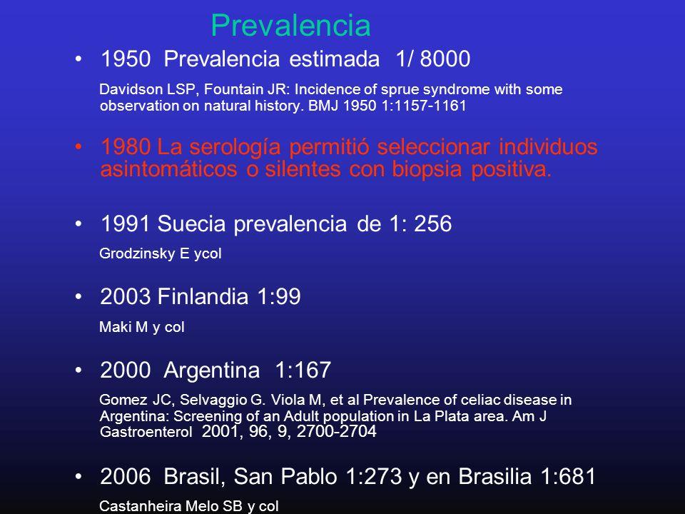 Prevalencia 1950 Prevalencia estimada 1/ 8000