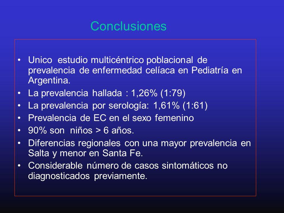 Conclusiones Unico estudio multicéntrico poblacional de prevalencia de enfermedad celíaca en Pediatría en Argentina.