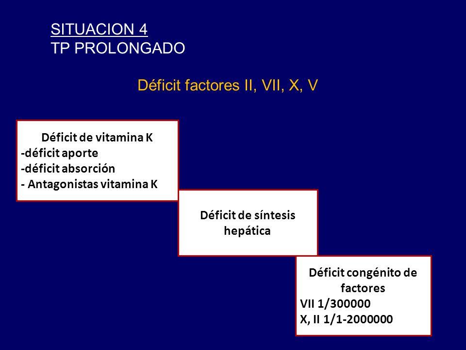 Déficit de síntesis hepática Déficit congénito de factores