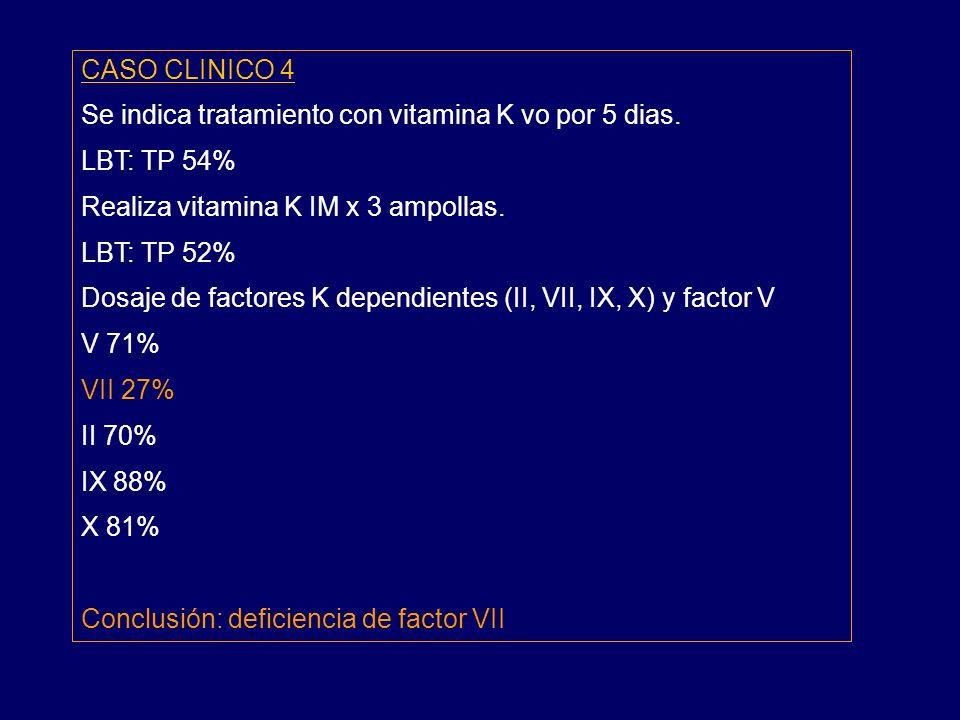 CASO CLINICO 4 Se indica tratamiento con vitamina K vo por 5 dias. LBT: TP 54% Realiza vitamina K IM x 3 ampollas.