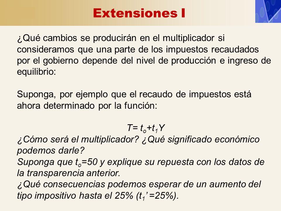 Extensiones I