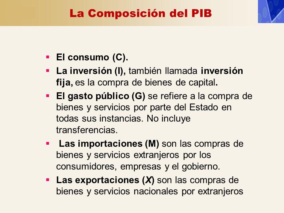 La Composición del PIB El consumo (C).