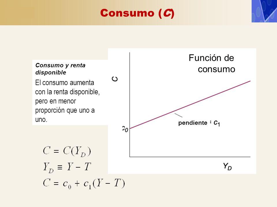 Consumo (C) Función de consumo