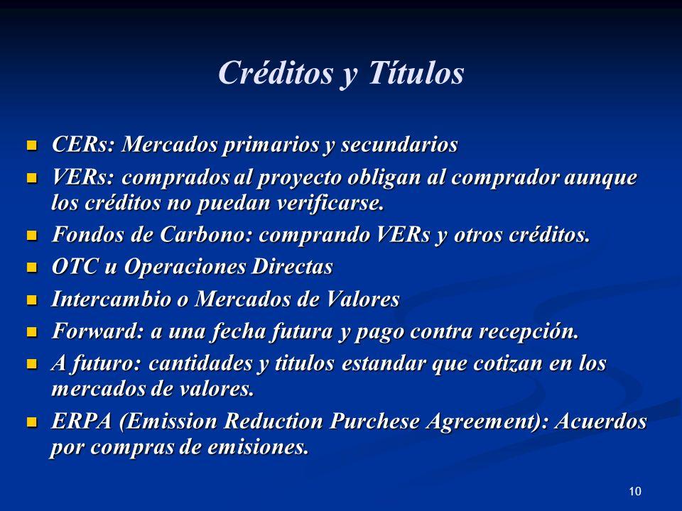 Créditos y Títulos CERs: Mercados primarios y secundarios