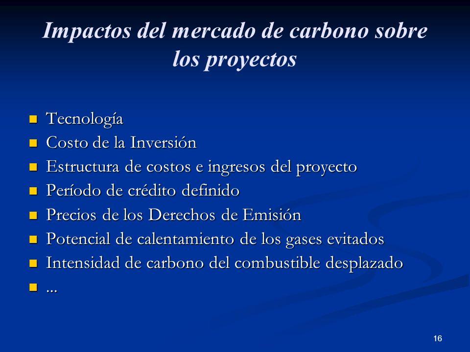 Impactos del mercado de carbono sobre los proyectos