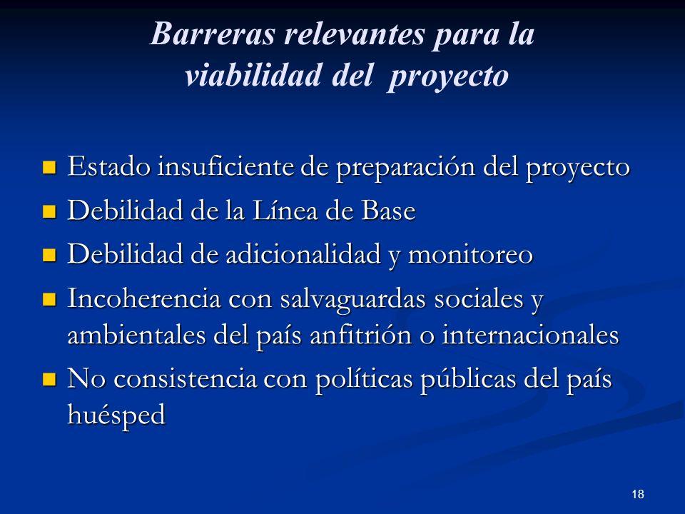 Barreras relevantes para la viabilidad del proyecto