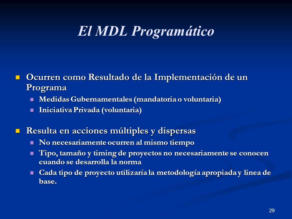 El MDL Programático Ocurren como Resultado de la Implementación de un Programa. Medidas Gubernamentales (mandatoria o voluntaria)