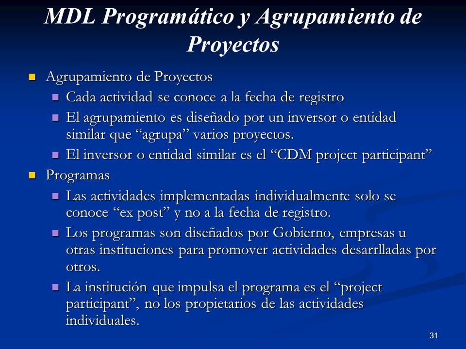 MDL Programático y Agrupamiento de Proyectos