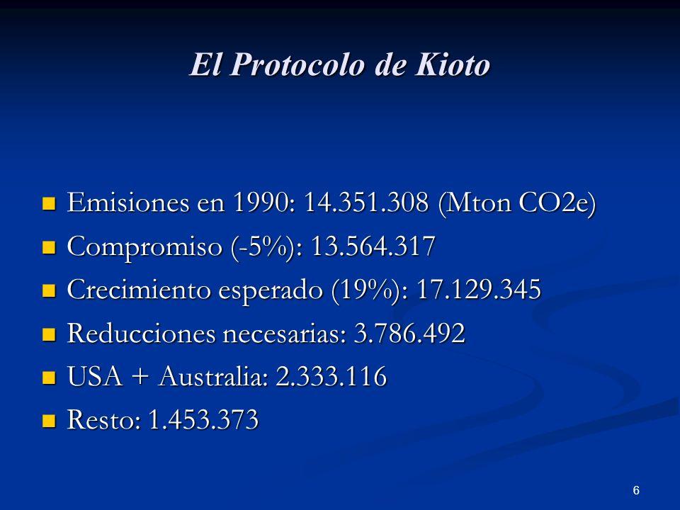 El Protocolo de Kioto Emisiones en 1990: 14.351.308 (Mton CO2e)