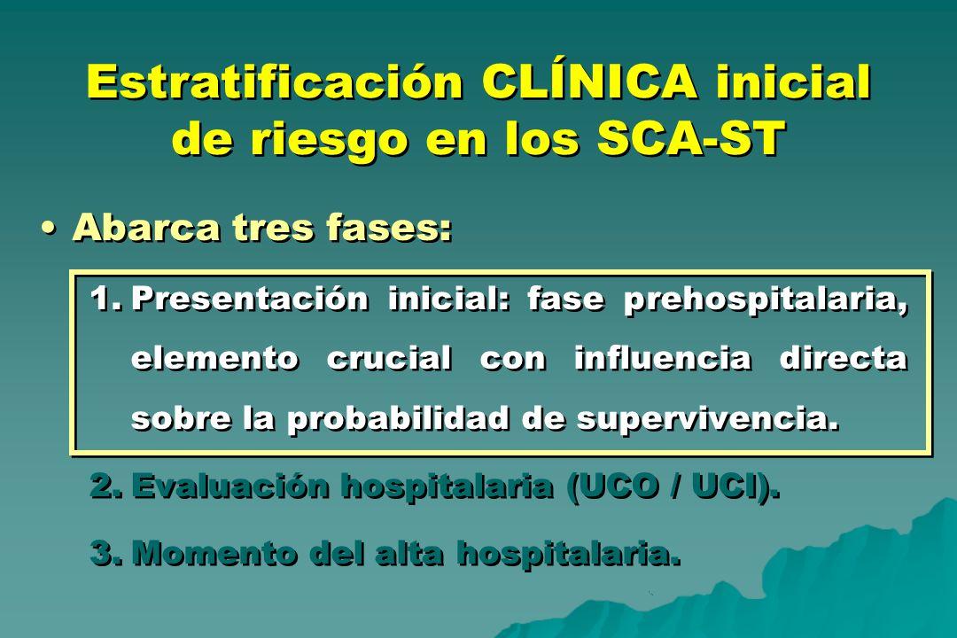 Estratificación CLÍNICA inicial de riesgo en los SCA-ST