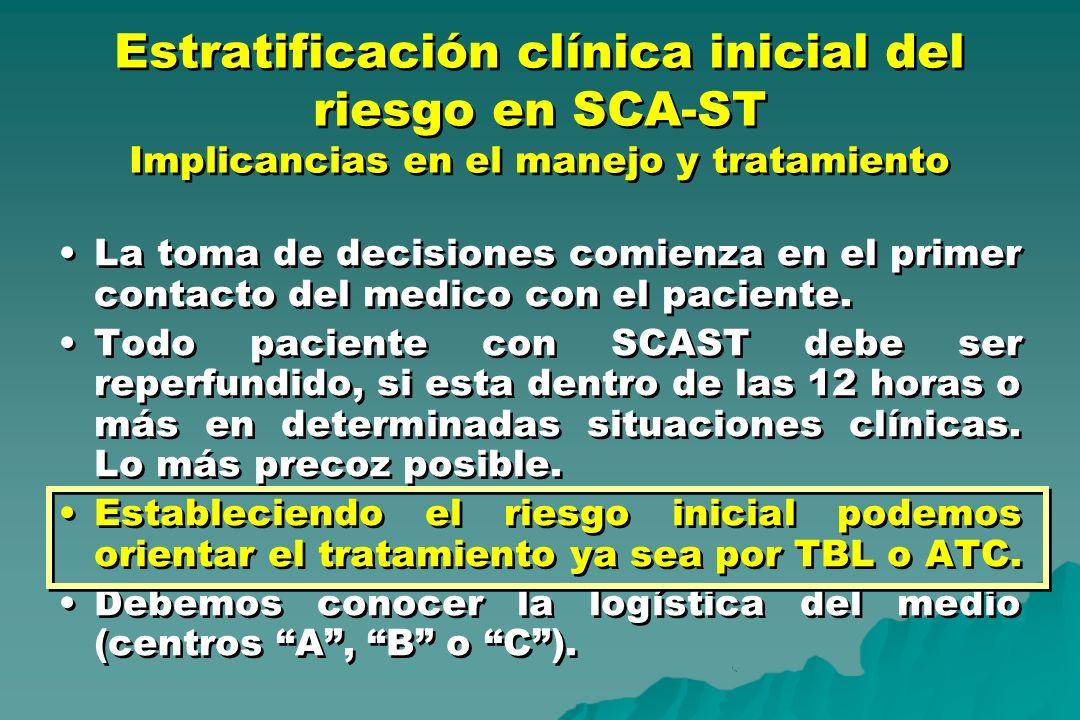 Estratificación clínica inicial del riesgo en SCA-ST Implicancias en el manejo y tratamiento
