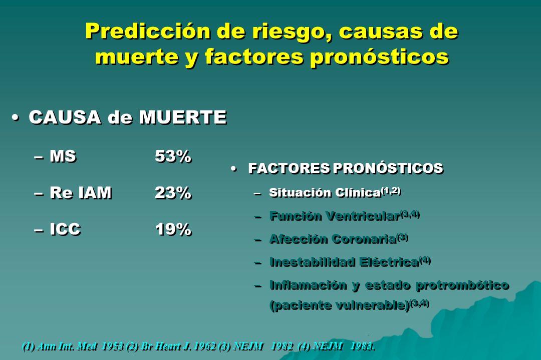Predicción de riesgo, causas de muerte y factores pronósticos