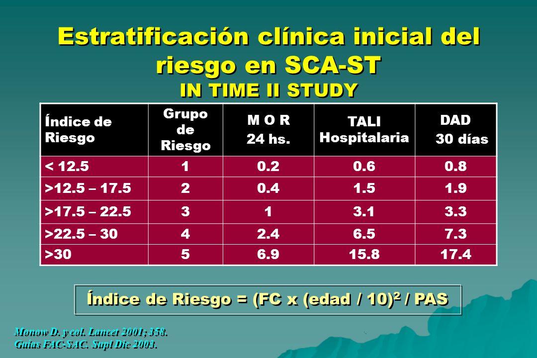 Estratificación clínica inicial del riesgo en SCA-ST IN TIME II STUDY