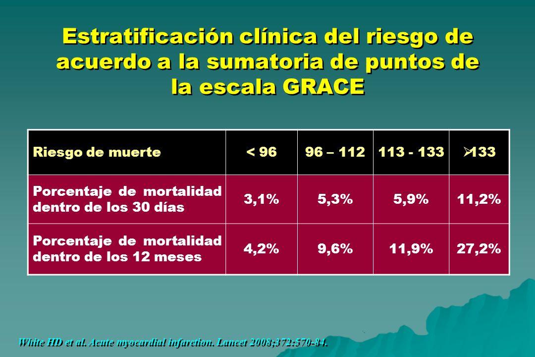 Estratificación clínica del riesgo de acuerdo a la sumatoria de puntos de la escala GRACE