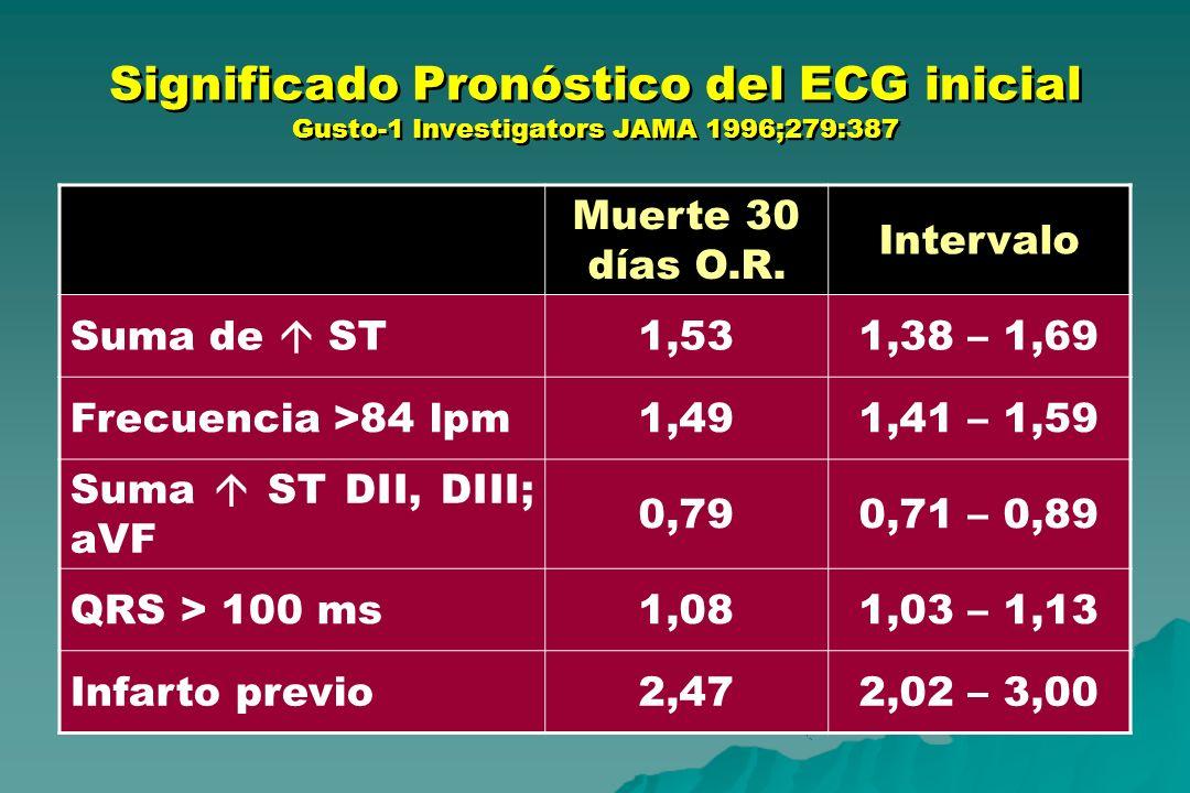 Significado Pronóstico del ECG inicial Gusto-1 Investigators JAMA 1996;279:387