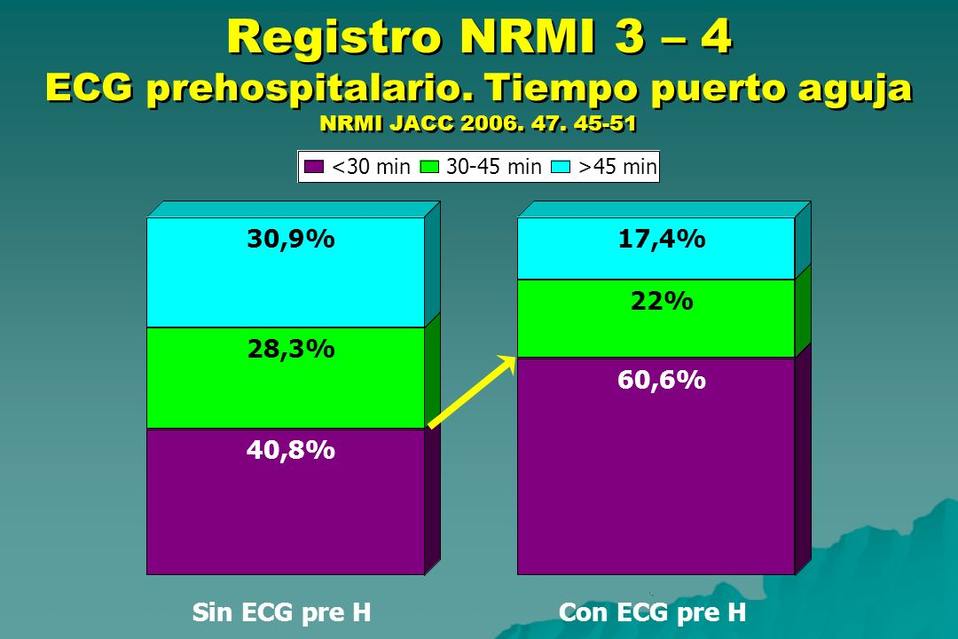 Registro NRMI 3 – 4 ECG prehospitalario