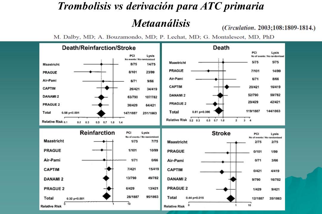 Trombolisis vs derivación para ATC primaria