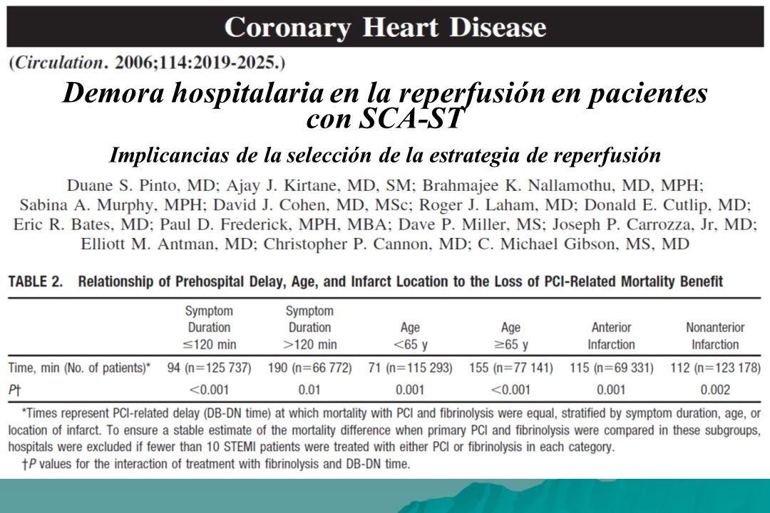Demora hospitalaria en la reperfusión en pacientes con SCA-ST