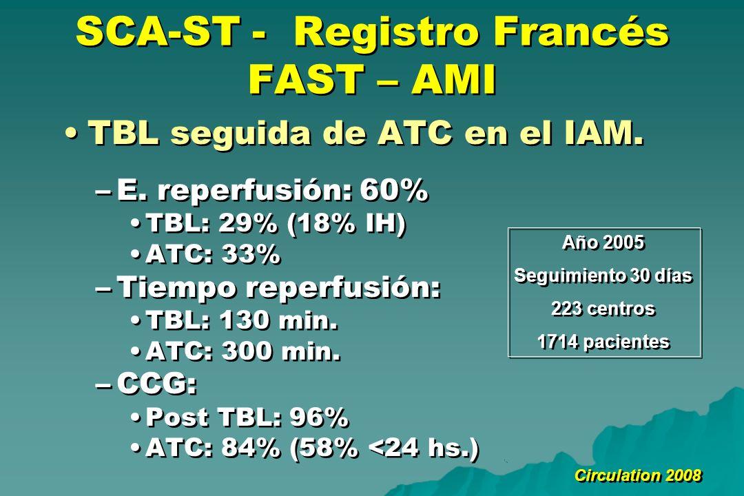 SCA-ST - Registro Francés FAST – AMI
