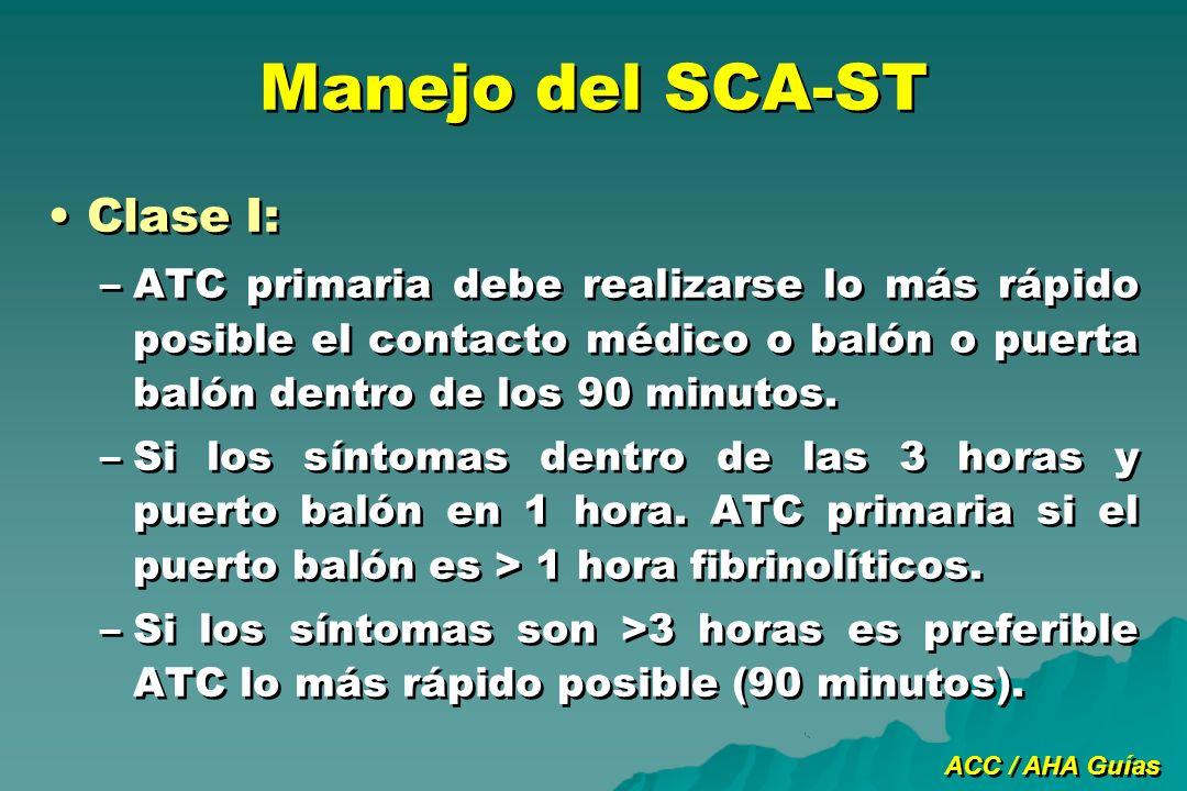 Manejo del SCA-ST Clase I: