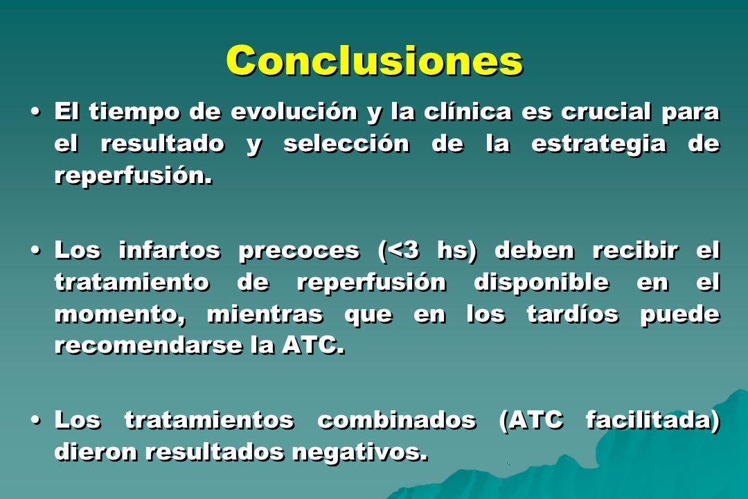 Conclusiones El tiempo de evolución y la clínica es crucial para el resultado y selección de la estrategia de reperfusión.