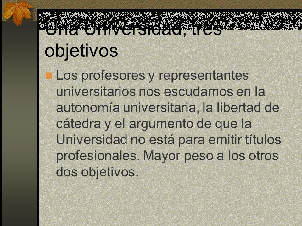 Una Universidad, tres objetivos