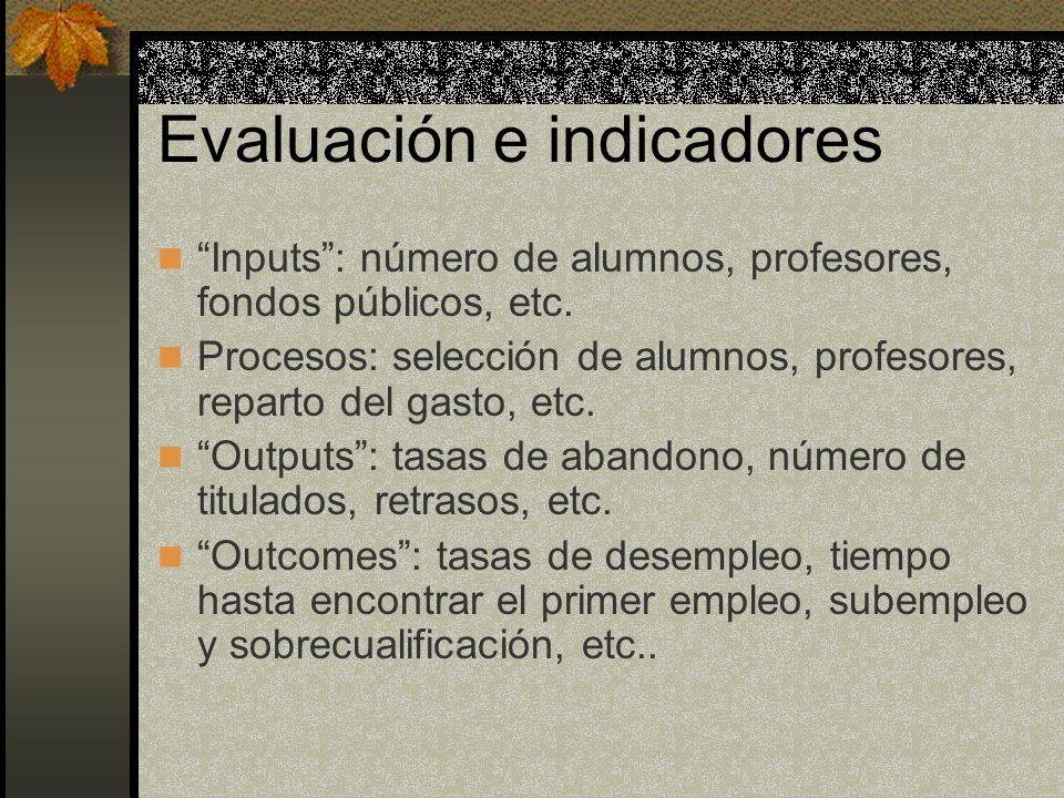 Evaluación e indicadores
