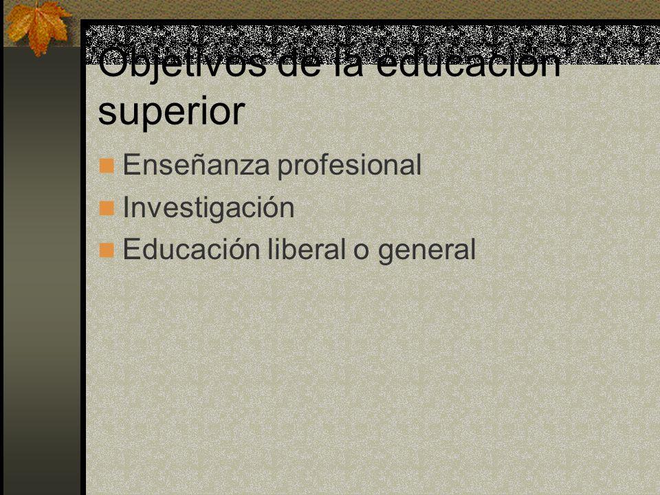 Objetivos de la educación superior