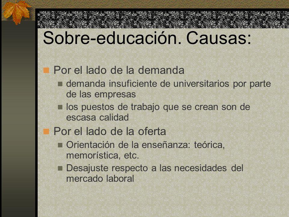 Sobre-educación. Causas: