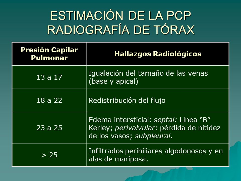 ESTIMACIÓN DE LA PCP RADIOGRAFÍA DE TÓRAX