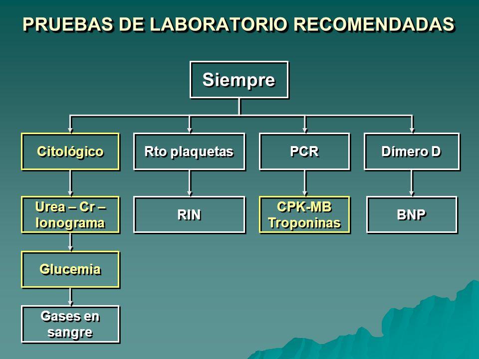 PRUEBAS DE LABORATORIO RECOMENDADAS