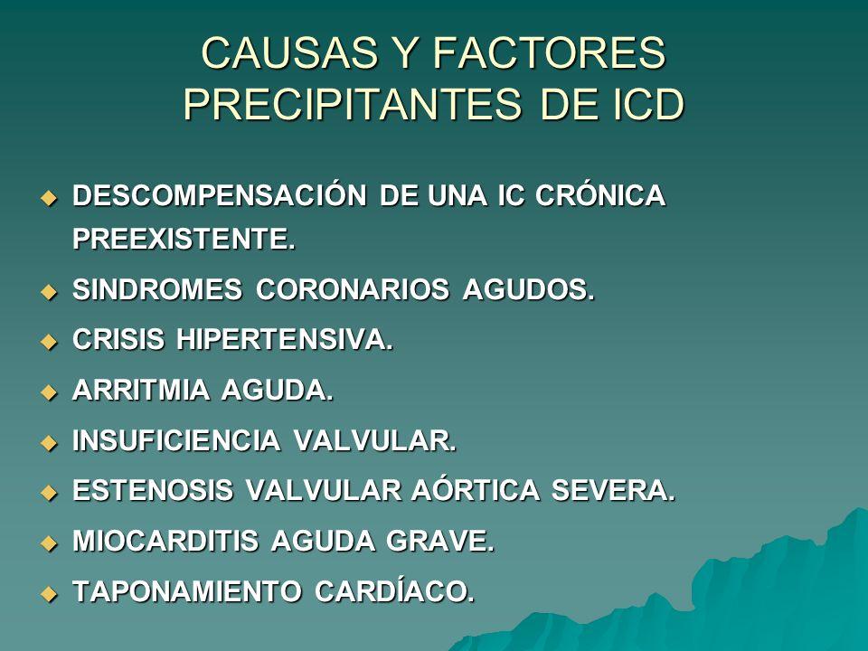 CAUSAS Y FACTORES PRECIPITANTES DE ICD
