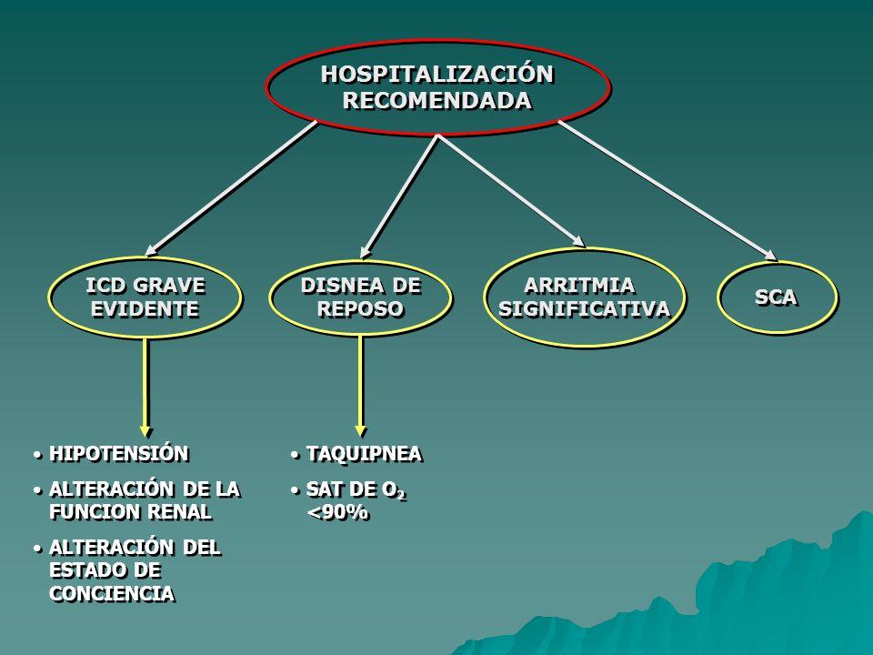 HOSPITALIZACIÓN RECOMENDADA