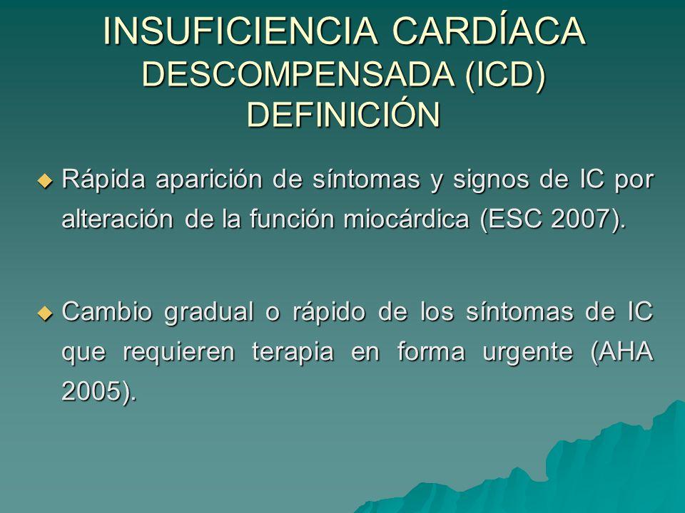 INSUFICIENCIA CARDÍACA DESCOMPENSADA (ICD) DEFINICIÓN