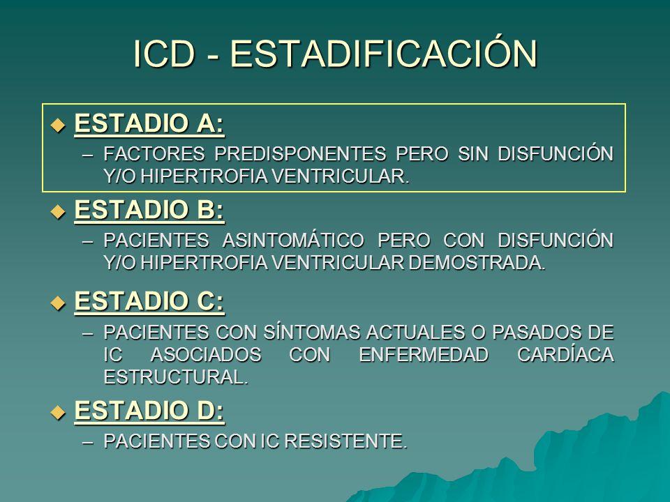 ICD - ESTADIFICACIÓN ESTADIO A: ESTADIO B: ESTADIO C: ESTADIO D: