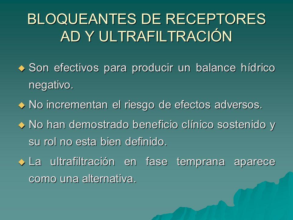 BLOQUEANTES DE RECEPTORES AD Y ULTRAFILTRACIÓN