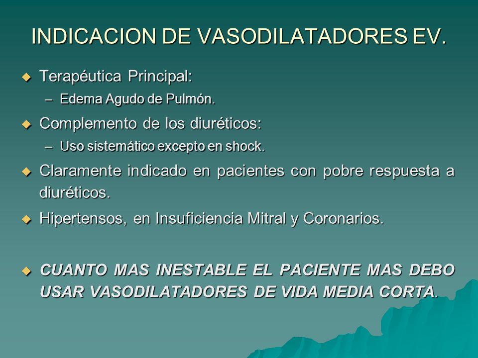 INDICACION DE VASODILATADORES EV.