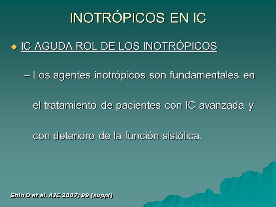 INOTRÓPICOS EN IC IC AGUDA ROL DE LOS INOTRÓPICOS