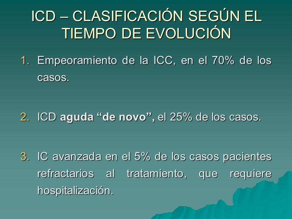 ICD – CLASIFICACIÓN SEGÚN EL TIEMPO DE EVOLUCIÓN