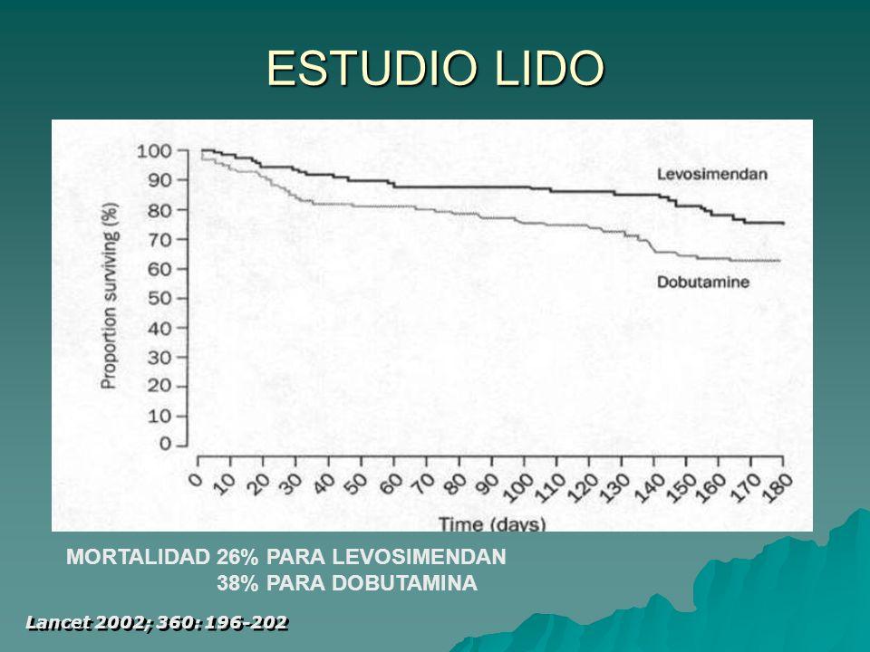 ESTUDIO LIDO MORTALIDAD 26% PARA LEVOSIMENDAN 38% PARA DOBUTAMINA