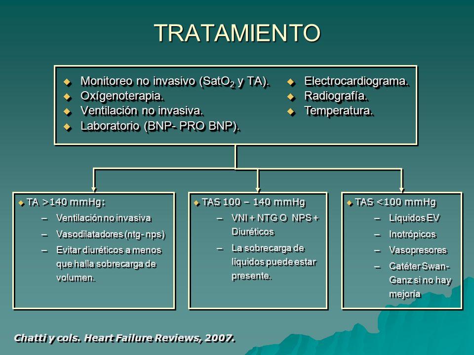 TRATAMIENTO Monitoreo no invasivo (SatO2 y TA). Oxígenoterapia.