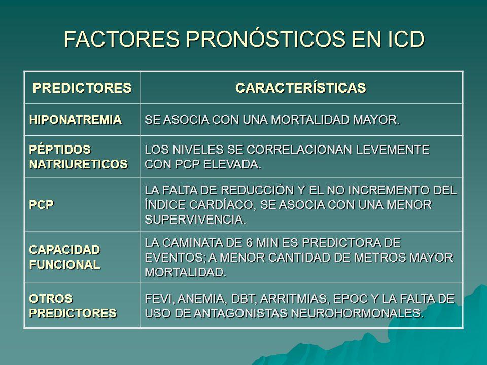 FACTORES PRONÓSTICOS EN ICD
