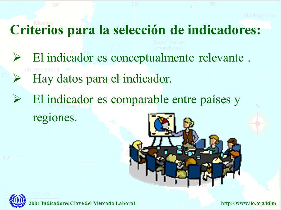 Criterios para la selección de indicadores: