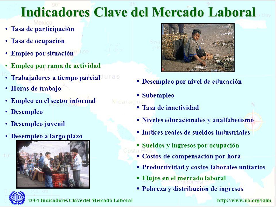 Indicadores Clave del Mercado Laboral