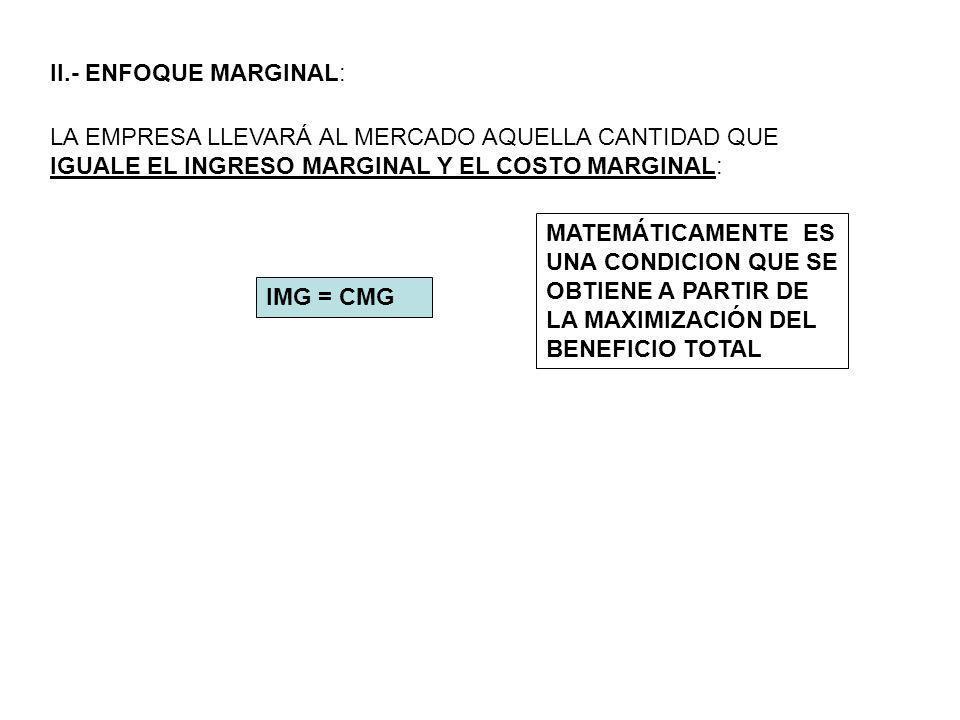 II.- ENFOQUE MARGINAL: LA EMPRESA LLEVARÁ AL MERCADO AQUELLA CANTIDAD QUE IGUALE EL INGRESO MARGINAL Y EL COSTO MARGINAL:
