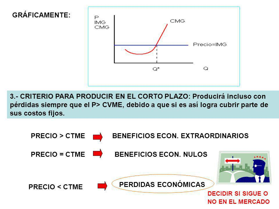 BENEFICIOS ECON. EXTRAORDINARIOS