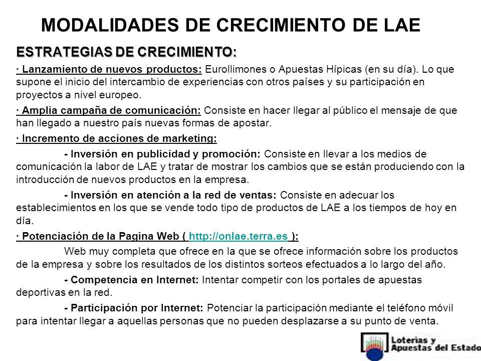 MODALIDADES DE CRECIMIENTO DE LAE